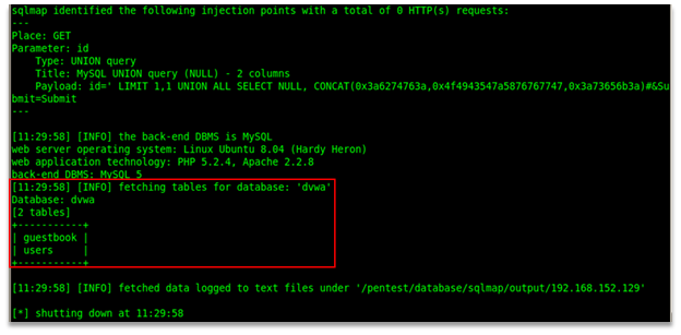 From Sql Injection To 0wnage Using Sqlmap Checkmate