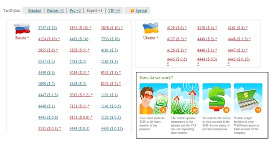 Russian FruitNinja Backdoor Analysis – Checkmate